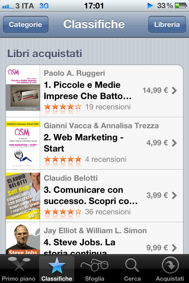 immagine PAOLO'S ITALIAN BOOK ABOUT SMALL AND MID SIZE ENTREPRISES REACHES NUMBER ONE ON I-TUNES!!